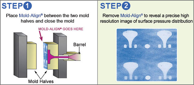 Mold Align - Injection Mold Align Tool