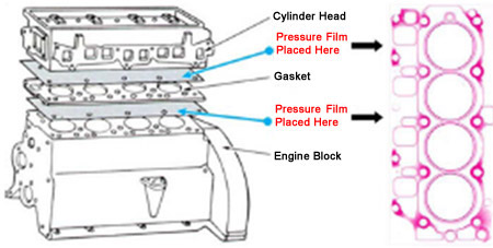 fig 2: example usage of fujifilm prescale� film placed across an engine  head gasket