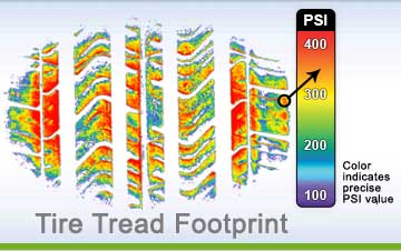 Tire Tread Foot Print