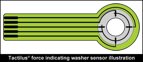 Load Indicating Washers : Bolted joint gasket interface pressure indicating