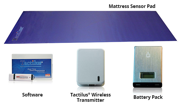 Mattress Sensor Pad, Software, Tactilus Wireless Transmitter, and Battery Pack
