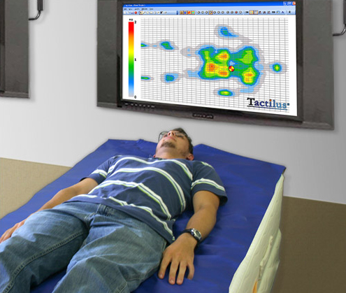 Bodyfitter sensor upon a mattress in a retail environment