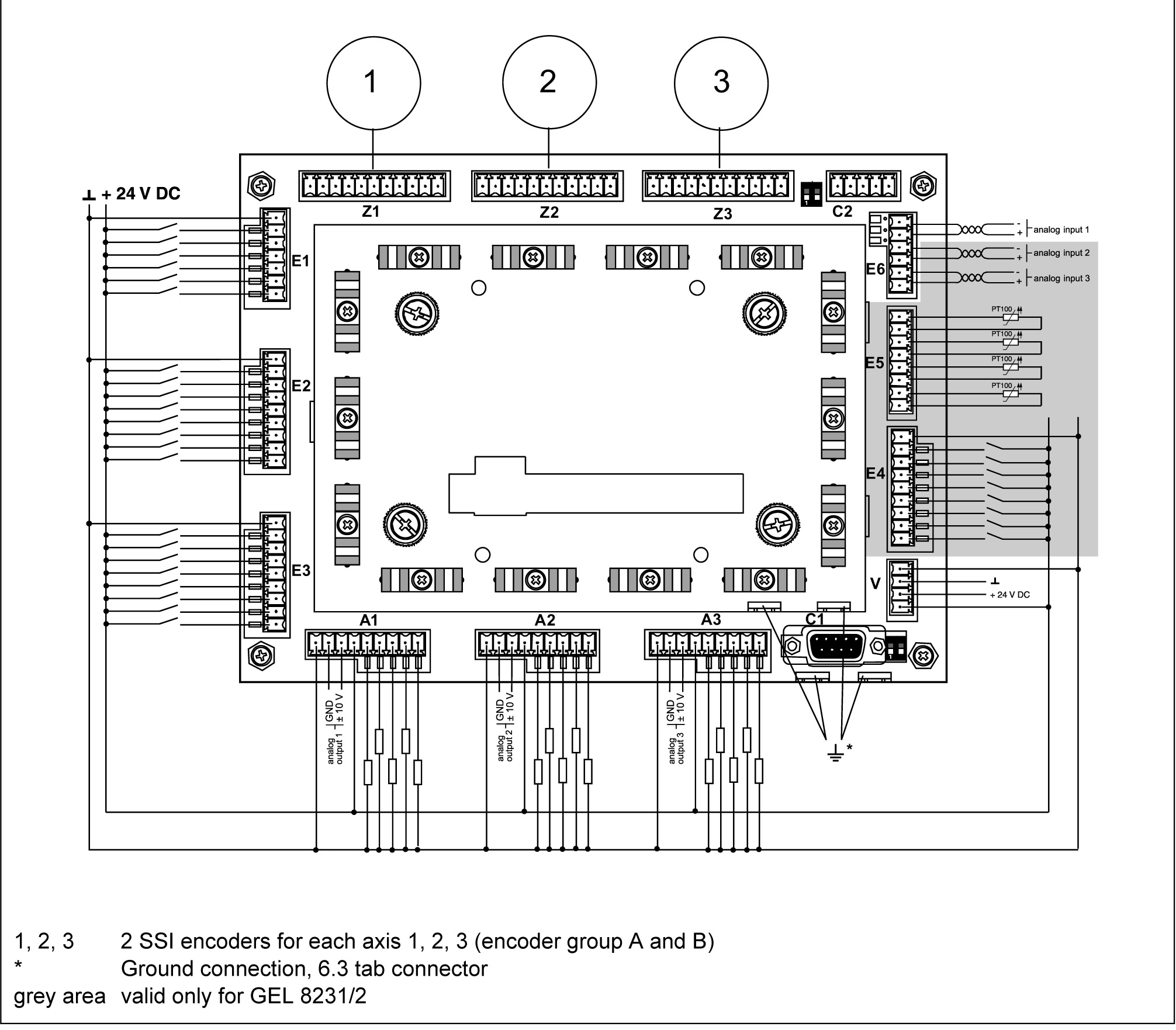 Motioncontroller Gel 8231 Lenord Bauer Rail Speed Sensors Logic Diagram For 8 To 3 Encoder Rear Side With Connection Overview
