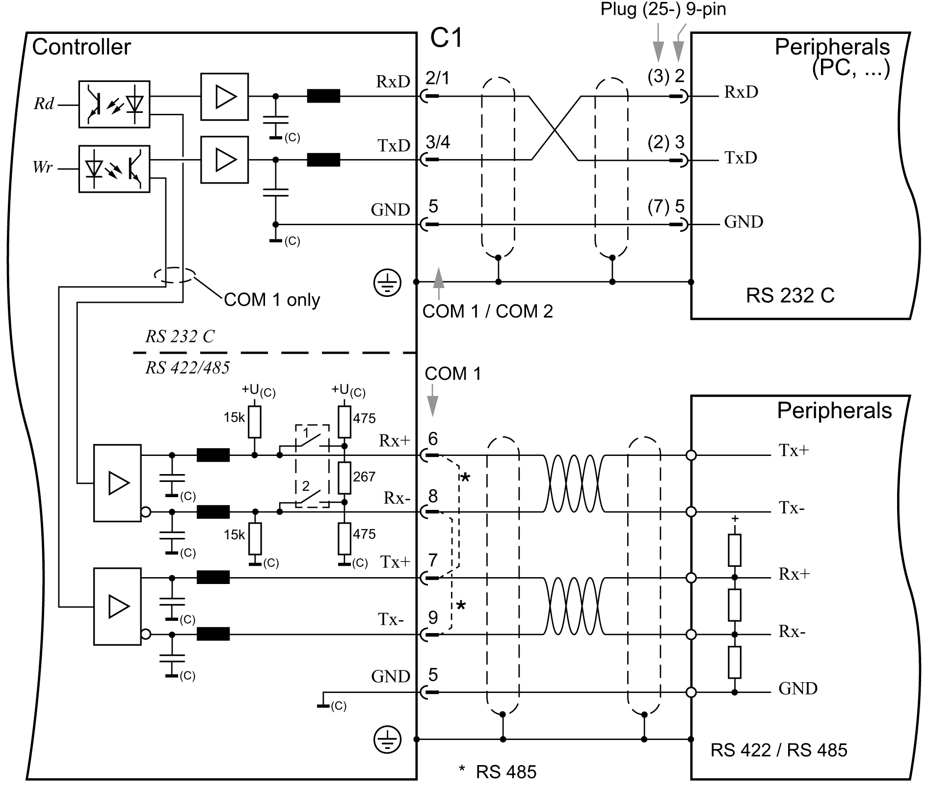 Gel 8251 Compact Controller Lenord Bauer Rail Speed Sensors Battery Switch Wiring Diagram Besides Rs 422 Additionally Old Serial Interfaces C1