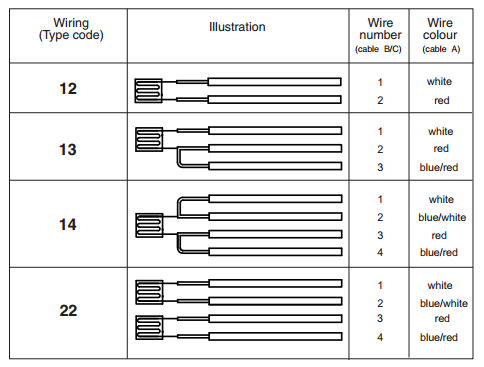 writing gel 2161 temperature sensor temperature sensor wiring diagram at readyjetset.co