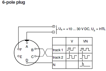 encoder 7 pole wiring diagram incremental encoder gel 207 208 209 219 lenord bauer rail speed  incremental encoder gel 207 208 209 219