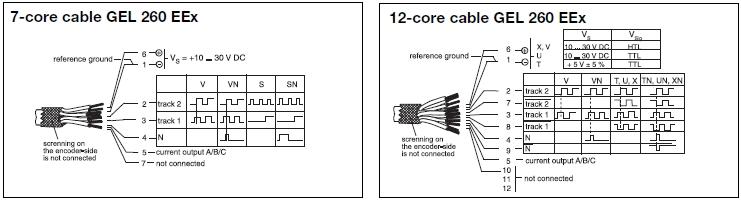 encoder 7 pole wiring diagram incremental encoder gel 260 lenord bauer rail speed sensors  incremental encoder gel 260