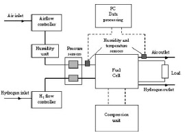 D Euro E Vacuum Emissions Air additionally Multistage  pression Refrigeration Systems also A En Fig Html furthermore Img moreover pression Cycle. on compression system diagram