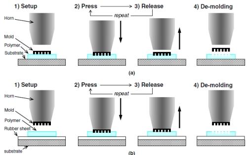 Injection Molding Pressure   Fujifilm Prescale   Surface