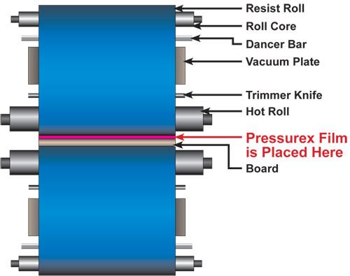 Printed Circuit Board Pressurex Micro Tactile Pressure