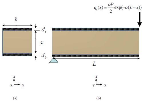 structural dimension essay