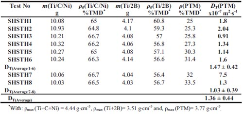 Lamination press pressurex micro tactile pressure for Ti 85 table of values