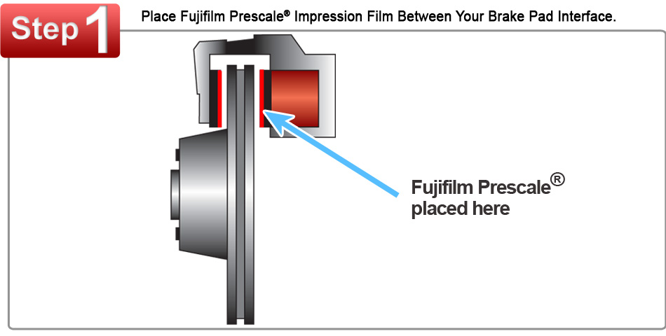 Fujifilm Prescale Film Placed on a Brake Pad