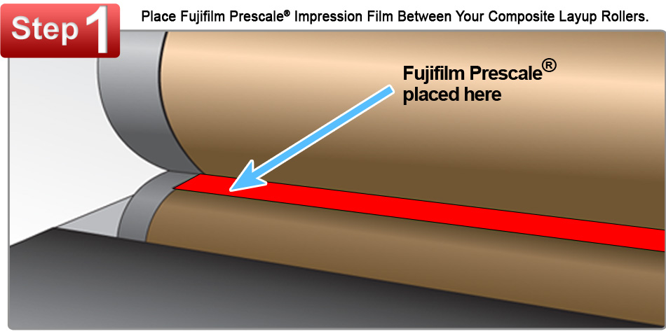 Fujifilm Prescale Film Placed Between Composite Layup Rollers