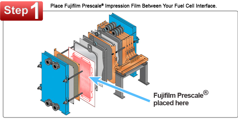 Fujifilm Prescale Film Placed Between a Fuel Cell Interface