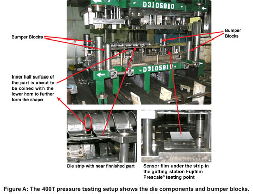 Figure A: The 400T pressure testing setup shows the die components and bumper blocks.