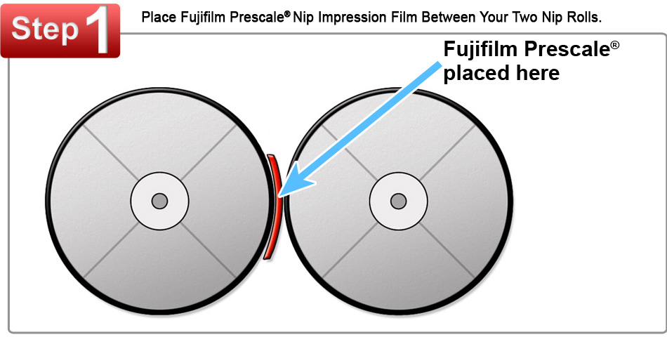 Fujifilm Prescale Nip Impression Film Placed Between Two Nip Rolls