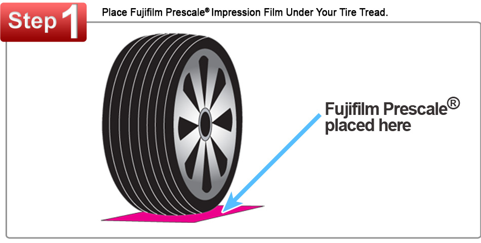 Fujifilm Prescale Film Placed Under a Tire Tread