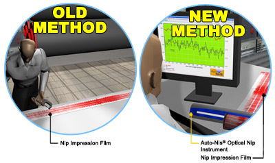 Before and After using AutoNis XP® - Nip Impression Film