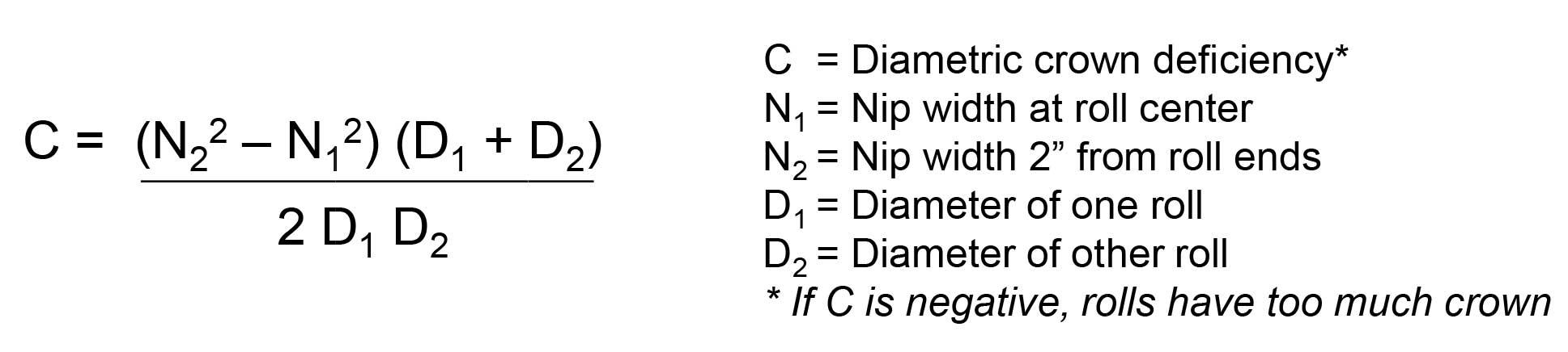 Nip impression fujifilm prescale surface pressure distribution equation 1 crown calculation using nip widths and roll diameters sciox Choice Image